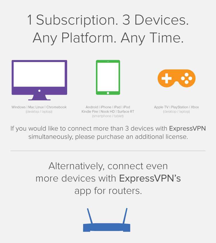 Multiple-device-infographic