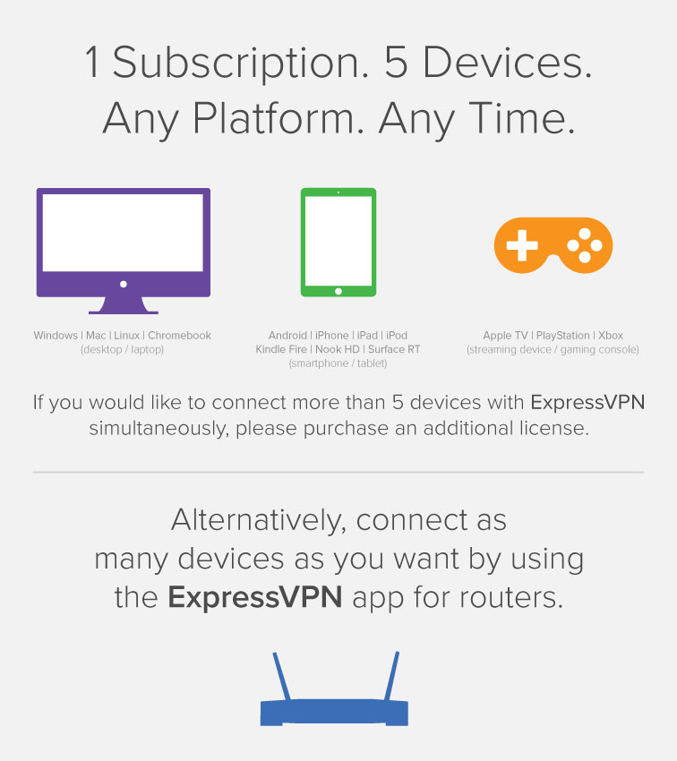 Frequently Asked Questions | ExpressVPN