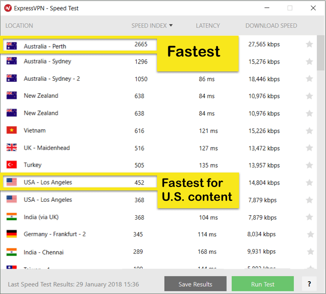 ExpressVPN Speed Test page with Fastest and Fastest for U.S. content highlighted.