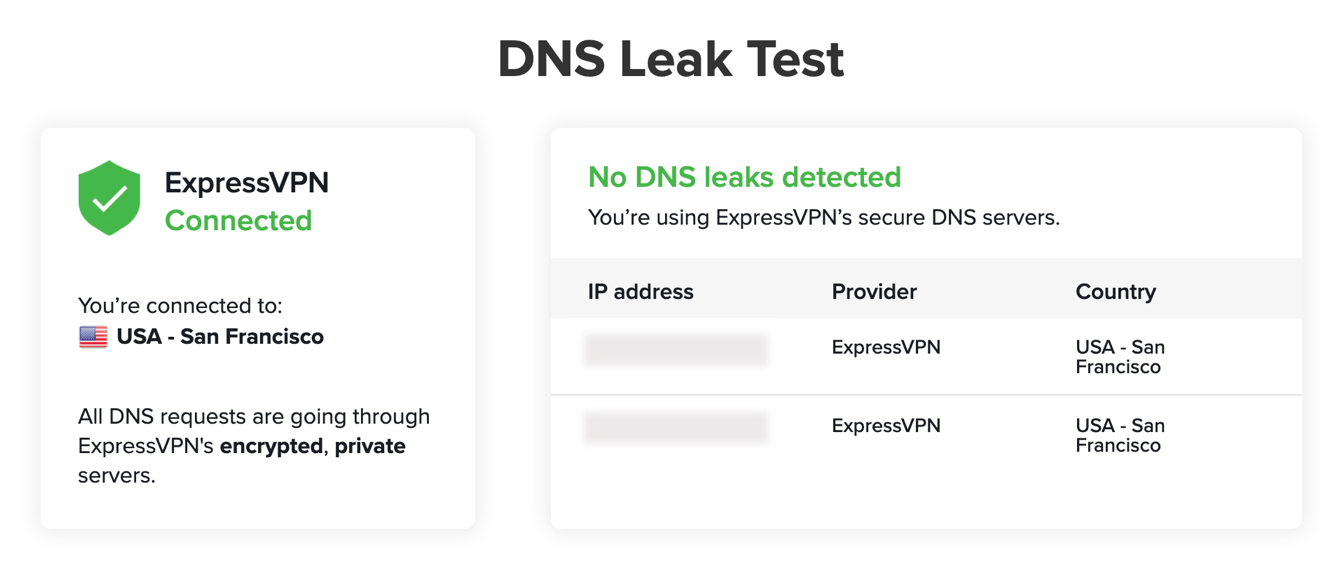 "The DNS Leak Test will say ""No DNS leaks detected."""