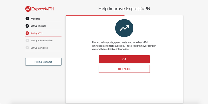 Share analytics for ExpressVPN.